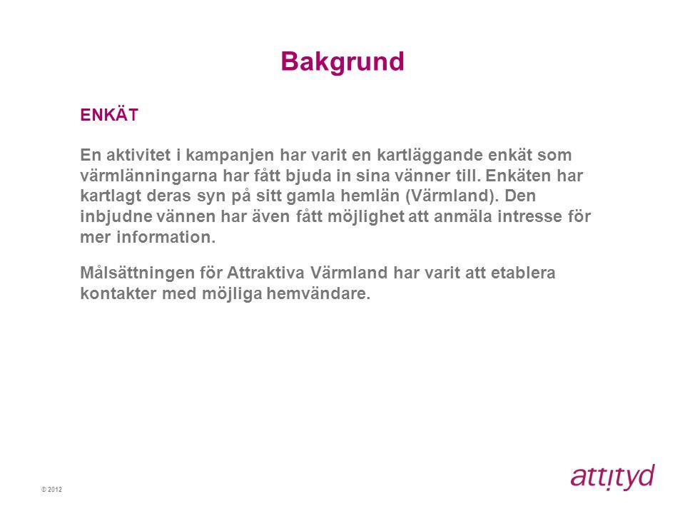 © 2012 Bakgrund SYFTE MED ENKÄTUNDERSÖKNINGEN Syftet med enkätundersökningen är att kartlägga uppfattningar om Värmland som finns hos möjliga hemvändare.