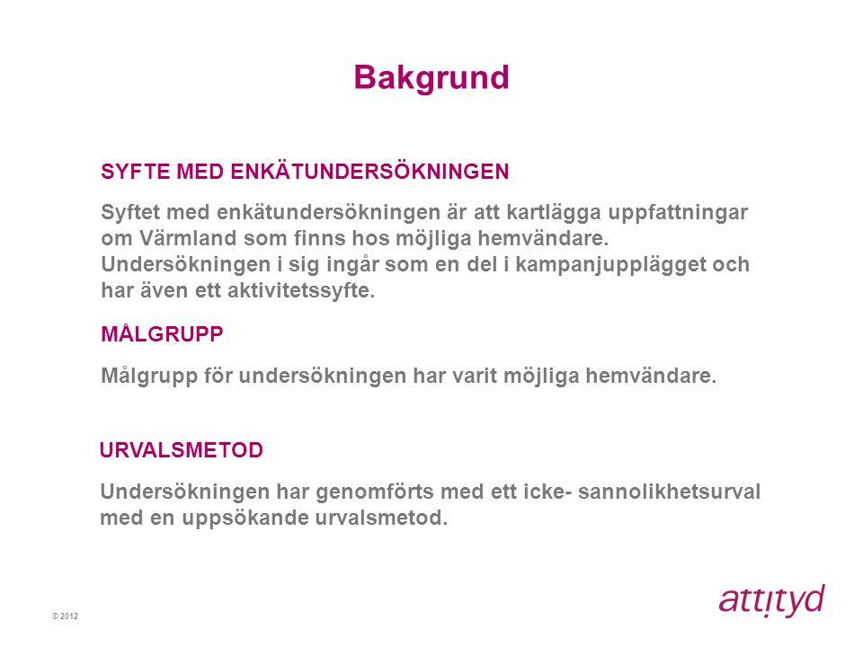 © 2012 Tidigare undersökningar Utflyttade värmlänningars syn på Värmland 2010 •Värmland upplevs som unikt och spännande – men företags- och näringslivsklimat bedöms inte som intressant.