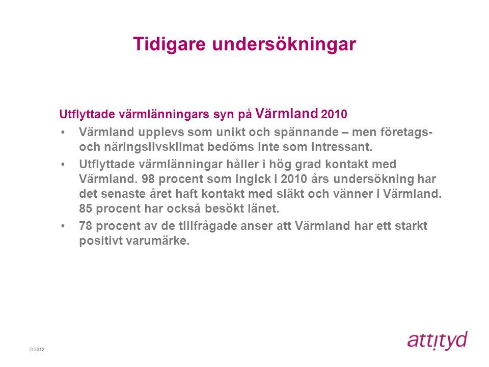 © 2012 Tidigare undersökningar Utflyttade värmlänningars syn på Värmland 2010 •Värmland upplevs som unikt och spännande – men företags- och näringsliv