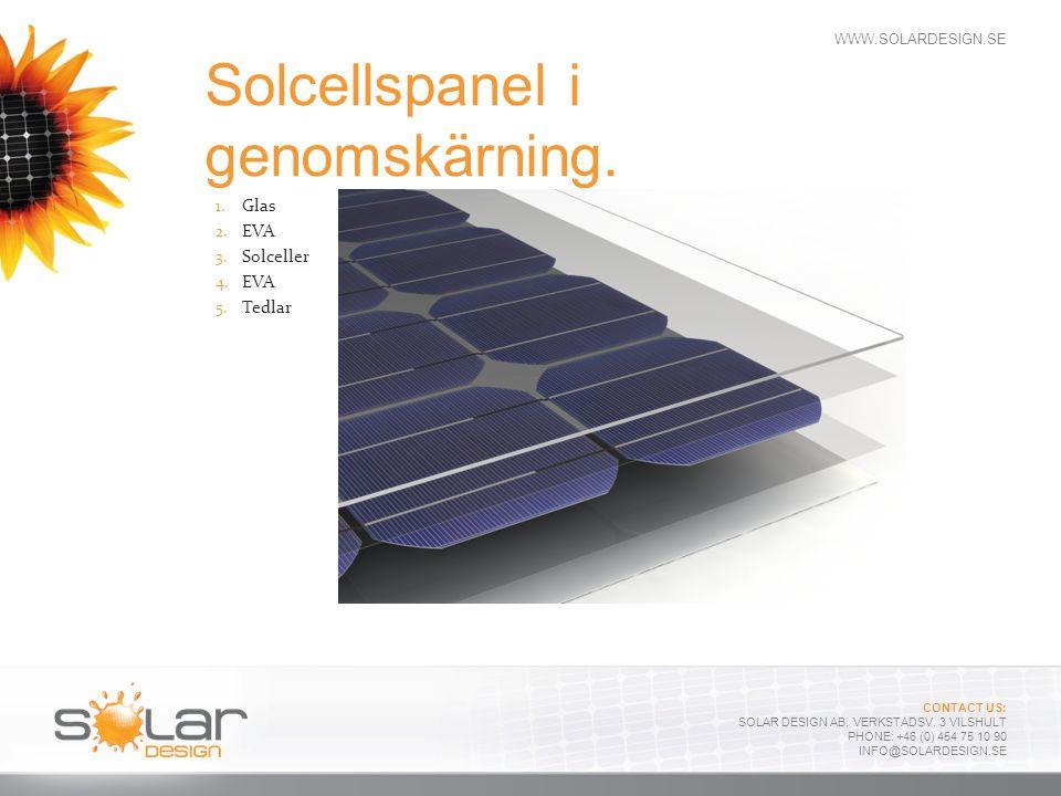 WWW.SOLARDESIGN.SE CONTACT US: SOLAR DESIGN AB, VERKSTADSV. 3 VILSHULT PHONE: +46 (0) 454 75 10 90 INFO@SOLARDESIGN.SE Solcellspanel i genomskärning.