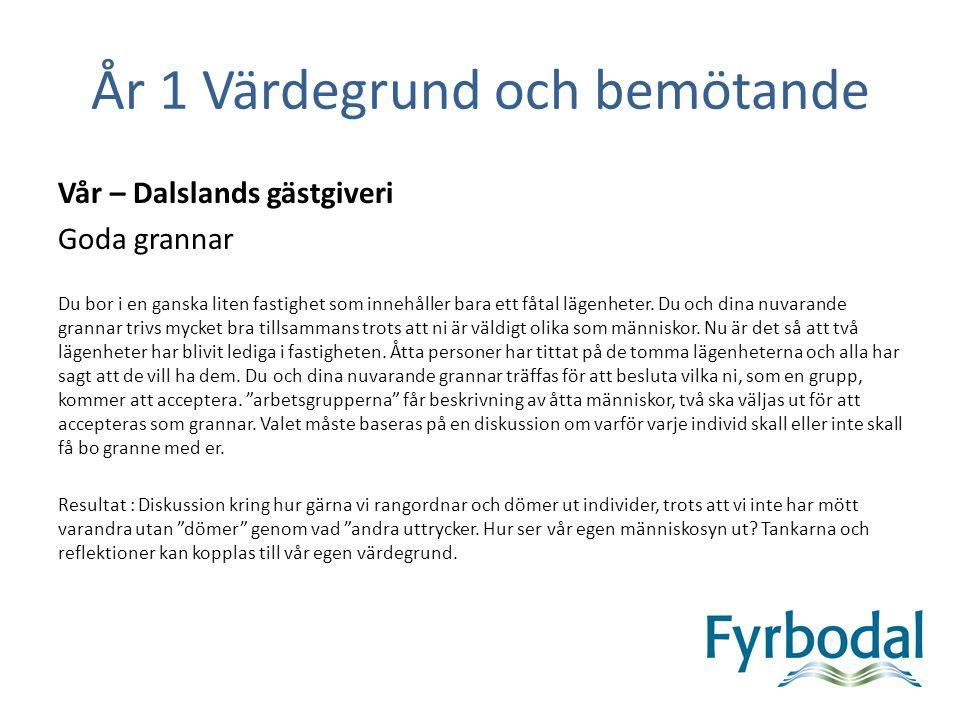 År 1 Värdegrund och bemötande Vår – Dalslands gästgiveri Goda grannar Du bor i en ganska liten fastighet som innehåller bara ett fåtal lägenheter. Du