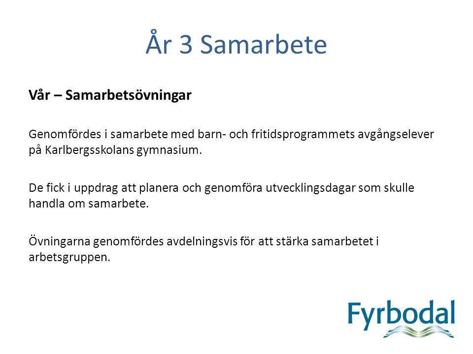 År 3 Samarbete Vår – Samarbetsövningar Genomfördes i samarbete med barn- och fritidsprogrammets avgångselever på Karlbergsskolans gymnasium. De fick i