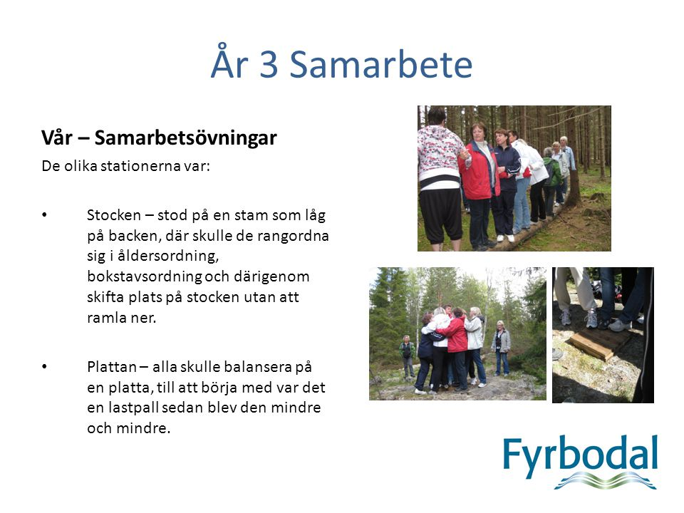 År 3 Samarbete Vår – Samarbetsövningar De olika stationerna var: • Stocken – stod på en stam som låg på backen, där skulle de rangordna sig i åldersor