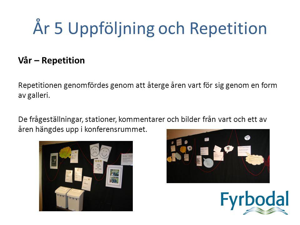 År 5 Uppföljning och Repetition Vår – Repetition Repetitionen genomfördes genom att återge åren vart för sig genom en form av galleri. De frågeställni