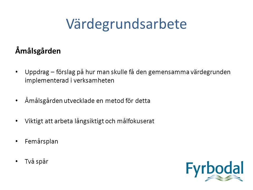 Värdegrundsarbete Målkort • Målkort är en del av det lönepolitiska programmet i Åmåls kommun.