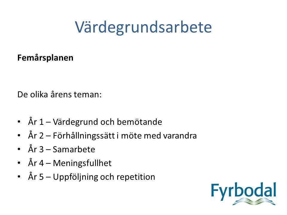 År 5 Uppföljning och Repetition Höst – Studiebesök Studiebesök till Tre stiftelser i Göteborg Resan var uppskattad av personalen.