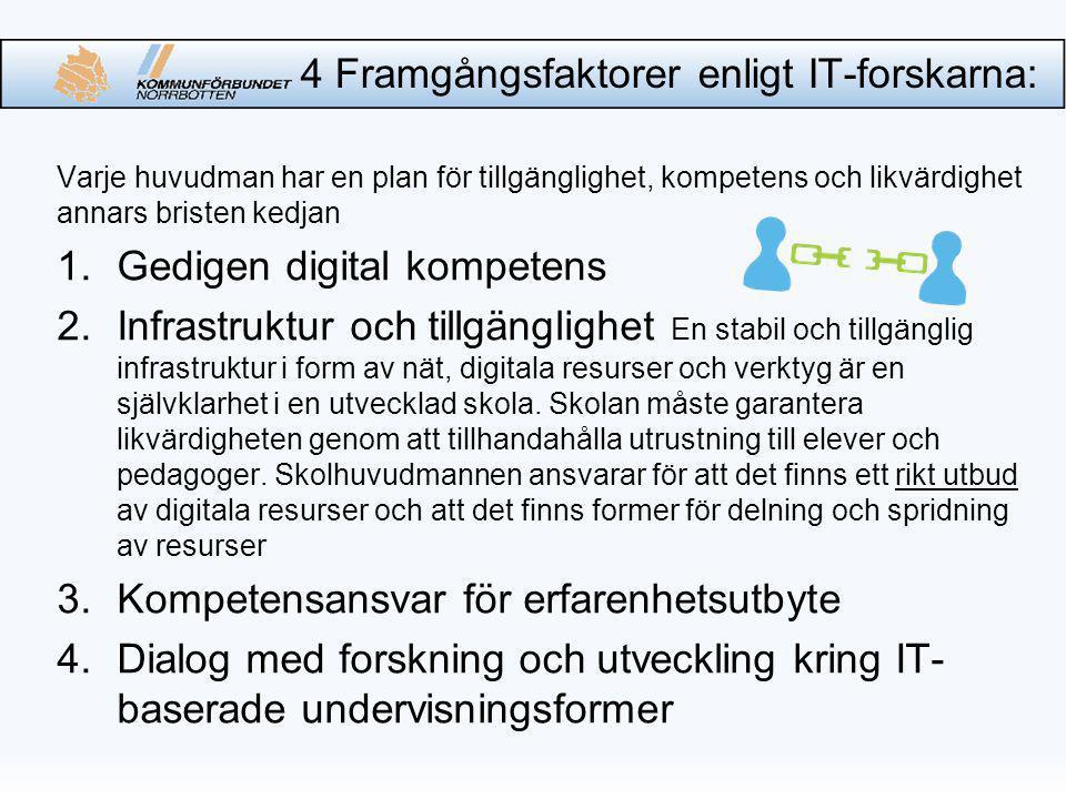 Norrbottens nuläge av 1:1 skolår 1-5 0 skolår 6 1 Haparanda skolår 7-9 5 Hap, Kalix Kiruna, Ö-torneå, några Luleå gymnasiet år 1-310 A-plog, G-vare, Haparanda, Kalix, Överkalix, Övertorneå och inom Lapplands gy, samt år 1 gy i Boden och flertal elever i Ä-byn Ska satsa: Boden från för skolår 7-9 hösten 2013, Luleå bygger på succesivt, Piteå med 7-9 och gymnasiet i framtiden.