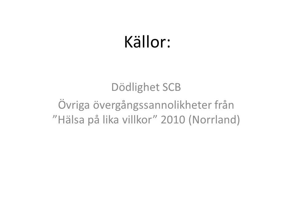 """Källor: Dödlighet SCB Övriga övergångssannolikheter från """"Hälsa på lika villkor"""" 2010 (Norrland)"""