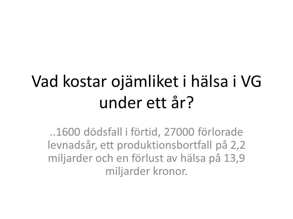 Källor: Dödlighet SCB Övriga övergångssannolikheter från Hälsa på lika villkor 2010 (Norrland)