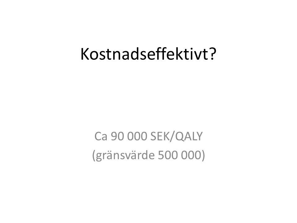 Kostnadseffektivt? Ca 90 000 SEK/QALY (gränsvärde 500 000)