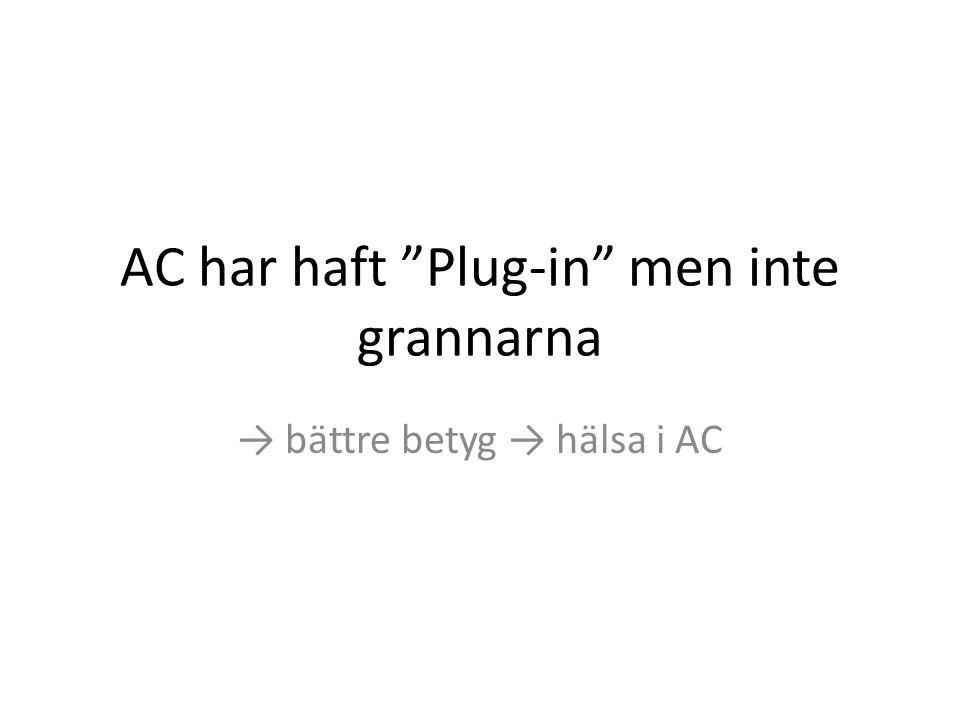 """AC har haft """"Plug-in"""" men inte grannarna → bättre betyg → hälsa i AC"""
