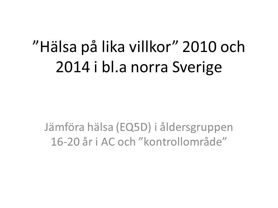 """""""Hälsa på lika villkor"""" 2010 och 2014 i bl.a norra Sverige Jämföra hälsa (EQ5D) i åldersgruppen 16-20 år i AC och """"kontrollområde"""""""