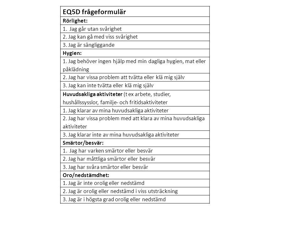 EQ5D frågeformulär Rörlighet: 1. Jag går utan svårighet 2. Jag kan gå med viss svårighet 3. Jag är sängliggande Hygien: 1. Jag behöver ingen hjälp med