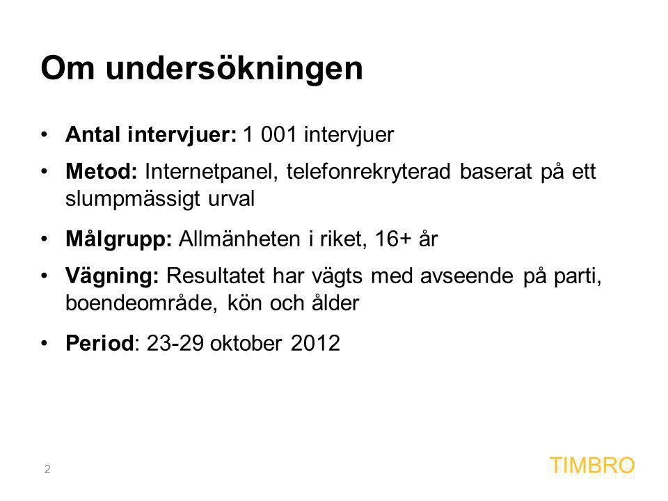 2 TIMBRO •Antal intervjuer: 1 001 intervjuer •Metod: Internetpanel, telefonrekryterad baserat på ett slumpmässigt urval •Målgrupp: Allmänheten i riket