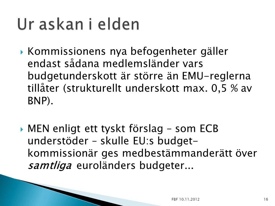  Kommissionens nya befogenheter gäller endast sådana medlemsländer vars budgetunderskott är större än EMU-reglerna tillåter (strukturellt underskott