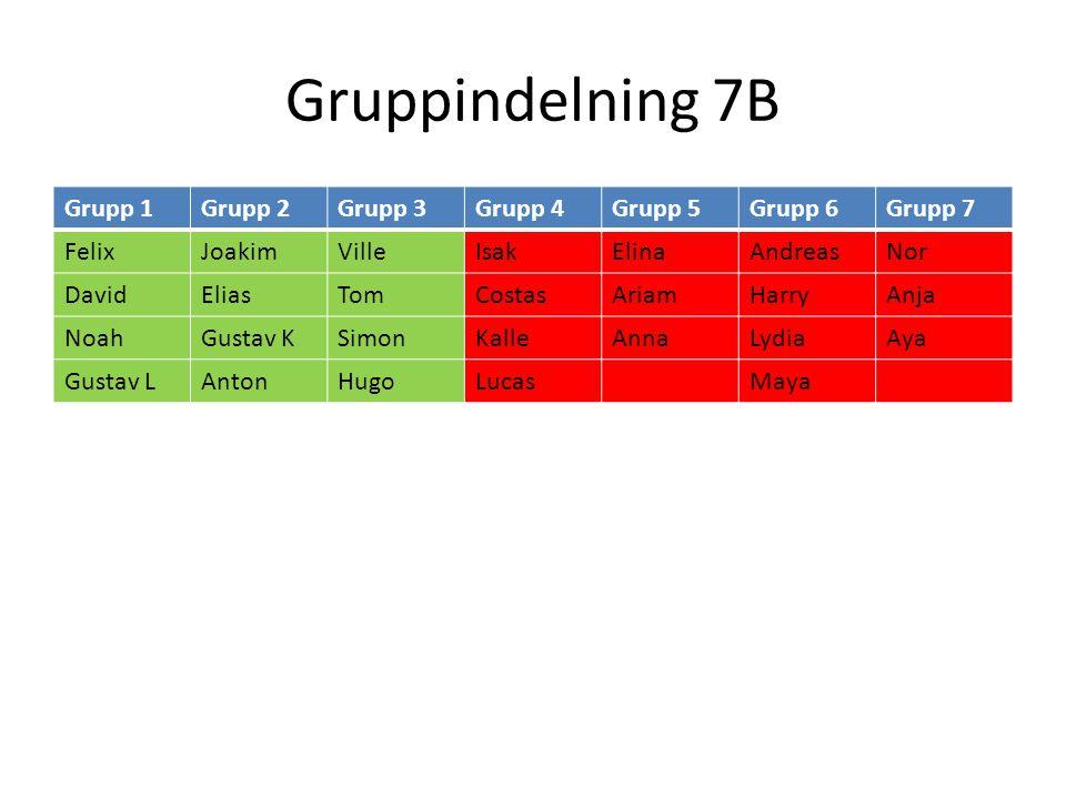 Gruppindelning 7B Grupp 1Grupp 2Grupp 3Grupp 4Grupp 5Grupp 6Grupp 7 FelixJoakimVilleIsakElinaAndreasNor DavidEliasTomCostasAriamHarryAnja NoahGustav K