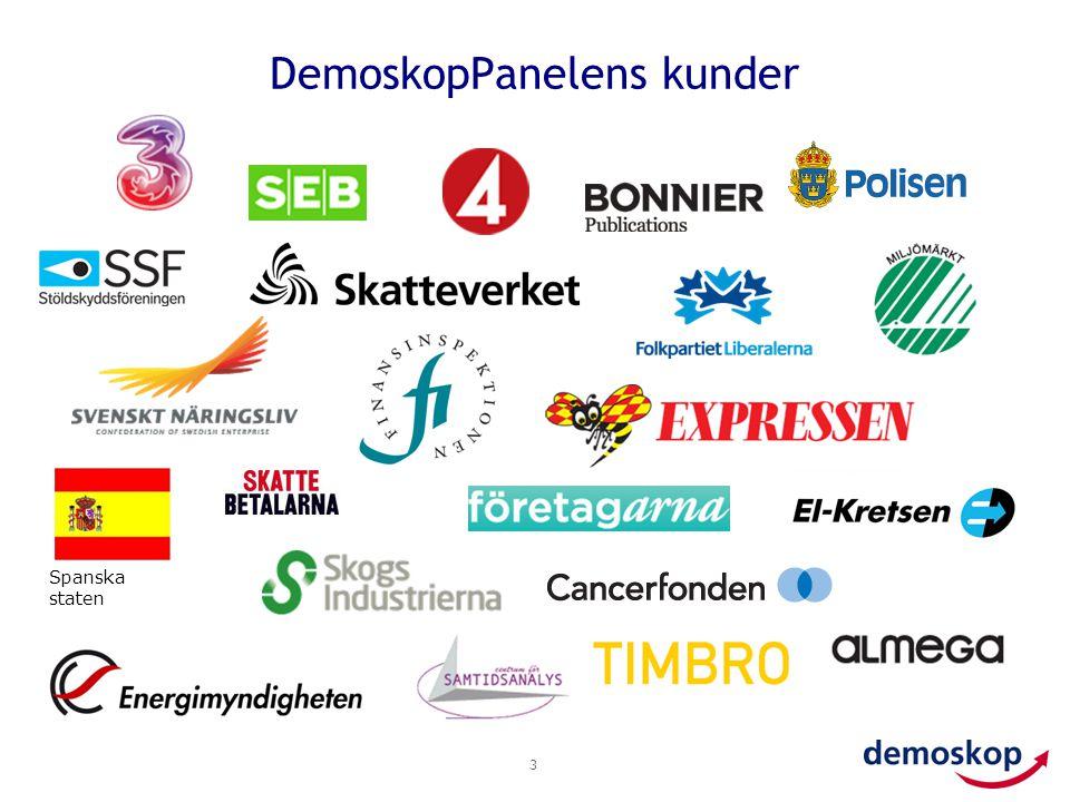 DemoskopPanelens kunder 3 Spanska staten