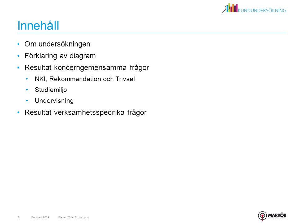 Resultat verksamhetsspecifika frågor Februari 201413Elever 2014 Skolrapport