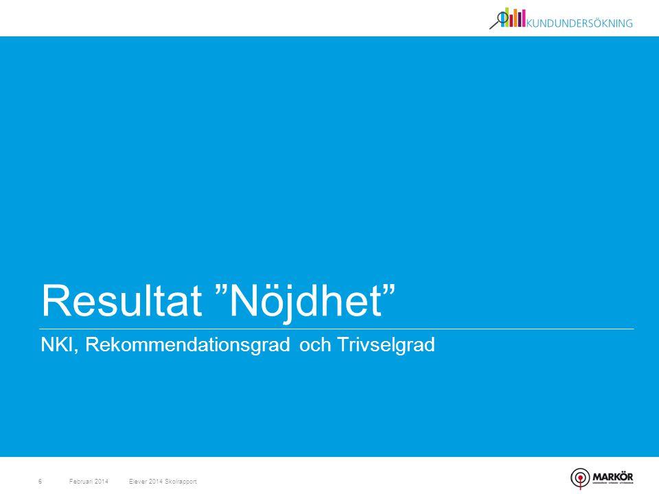 """Resultat """"Nöjdhet"""" NKI, Rekommendationsgrad och Trivselgrad Februari 20146Elever 2014 Skolrapport"""