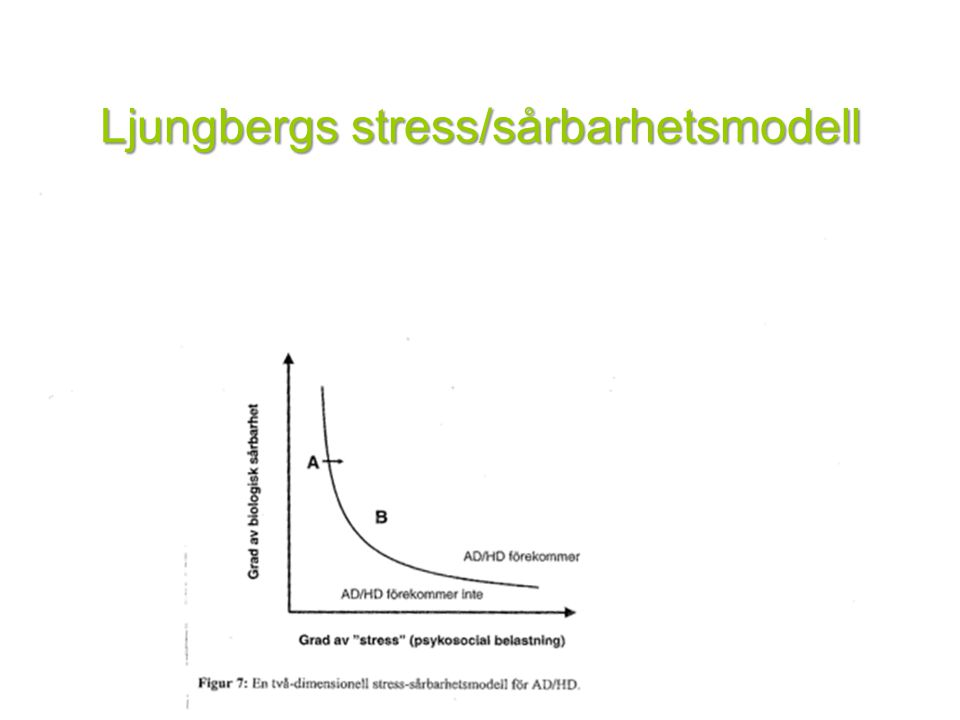Ljungbergs stress/sårbarhetsmodell