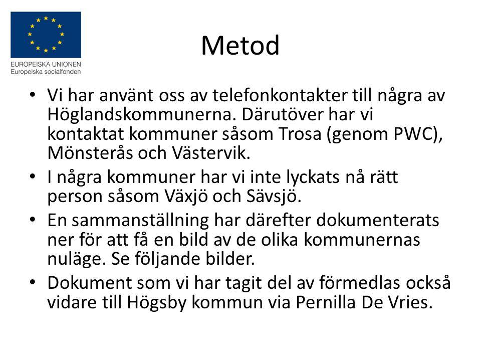 Metod • Vi har använt oss av telefonkontakter till några av Höglandskommunerna. Därutöver har vi kontaktat kommuner såsom Trosa (genom PWC), Mönsterås