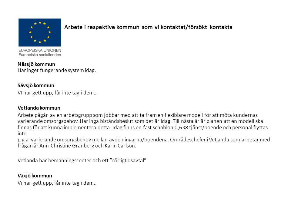 Arbete i respektive kommun som vi kontaktat/försökt kontakta Nässjö kommun Har inget fungerande system idag. Sävsjö kommun VI har gett upp, får inte t