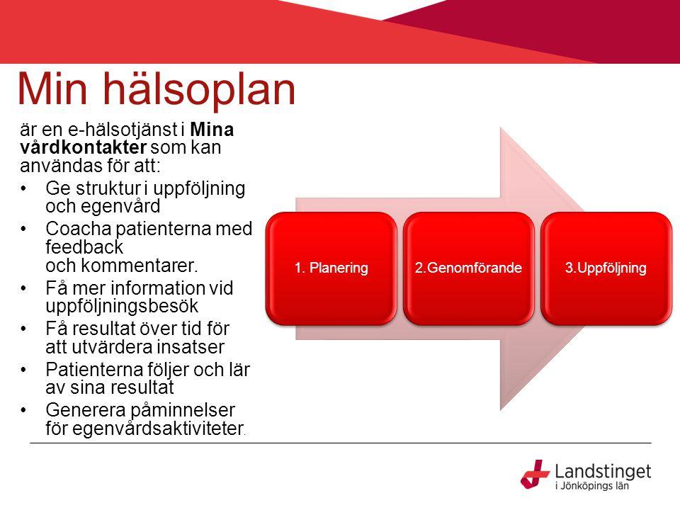 1.Planering2.Genomförande3.Uppföljning PåminnelseRapportering 2. Genomförande