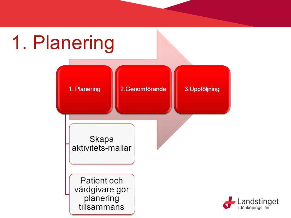 Planera aktiviteterna för patienten/brukaren •Använd de färdiga mallarna •Anpassa målvärden och schemaläggning •Kombinera flera aktiviteter för att skapa en hälsoplan