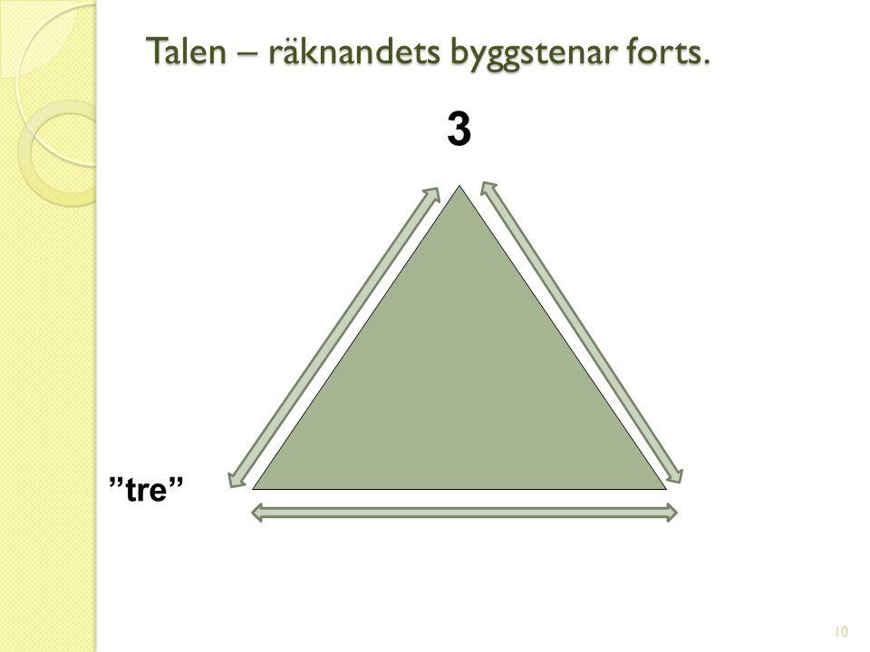 """""""tre"""" 3 Talen – räknandets byggstenar forts. 10"""
