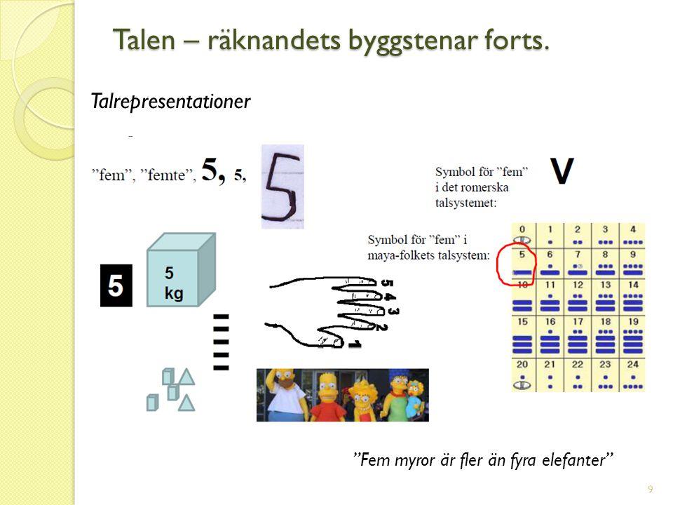 """Talrepresentationer """"Fem myror är fler än fyra elefanter"""" 9 Talen – räknandets byggstenar forts."""