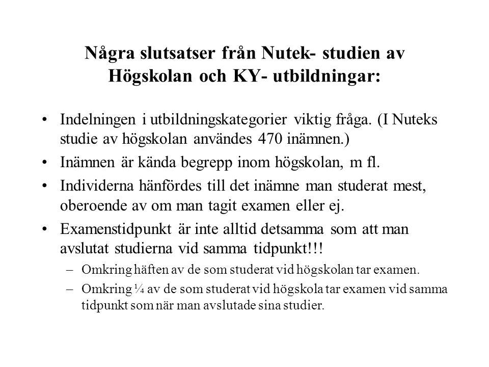 Några slutsatser från Nutek- studien av Högskolan och KY- utbildningar: •Indelningen i utbildningskategorier viktig fråga.