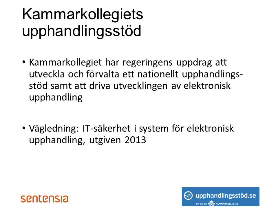Elektroniska identiteter i Sverige • E-legitimation • SITHS - inom vårdsektorn • Steria tjänstecertifikat • STORK - för europiska medborgare • Svensk e-legitimation 25