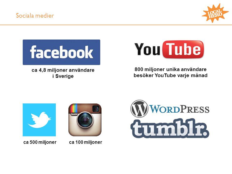 Social närvaro SYNS DU INTE FINNS DU INTE! Sociala Medier