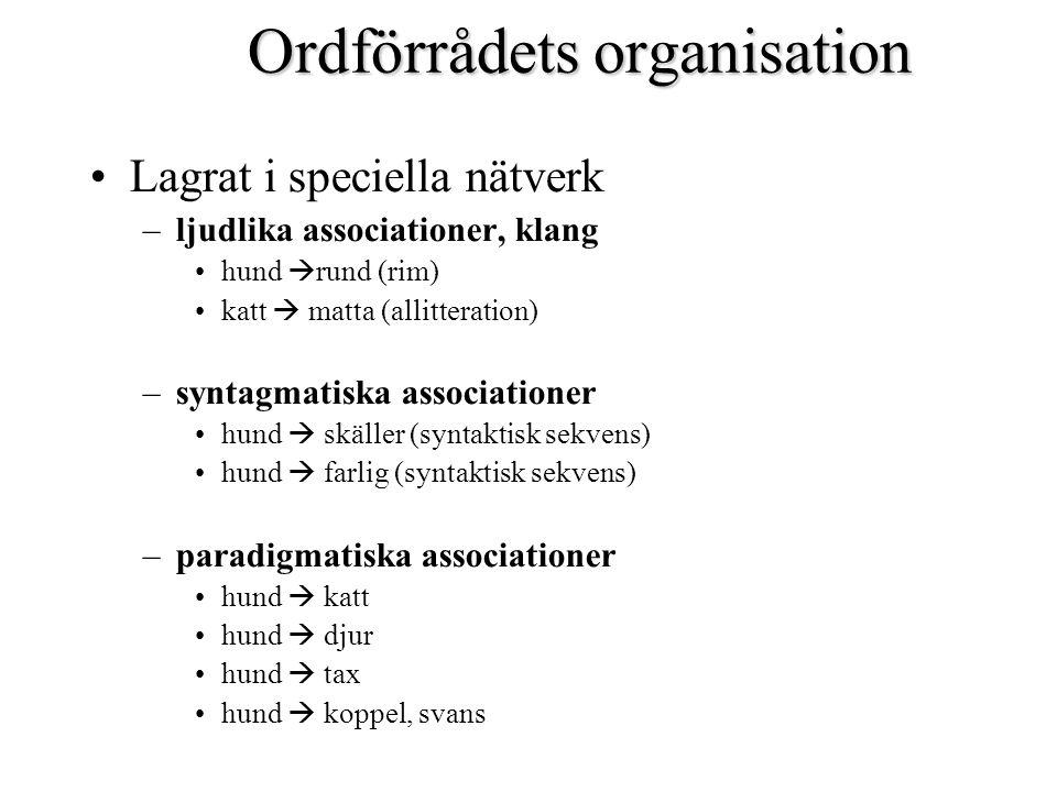 Ordförrådets organisation •Lagrat i speciella nätverk –ljudlika associationer, klang •hund  rund (rim) •katt  matta (allitteration) –syntagmatiska a