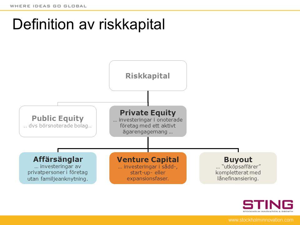 Definition av riskkapital Riskkapital Public Equity.. dvs börsnoterade bolag.. Private Equity … investeringar i onoterade företag med ett aktivt ägare