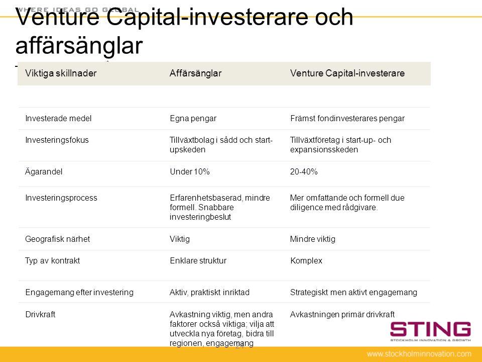 24. Venture Capital-investerare och affärsänglar – hur skiljer de sig åt? 20-40%Under 10%Ägarandel Avkastningen primär drivkraftAvkastning viktig, men