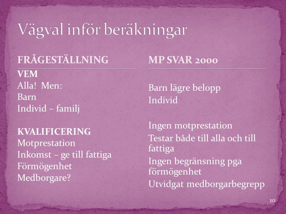 10 FRÅGESTÄLLNING VEM Alla.