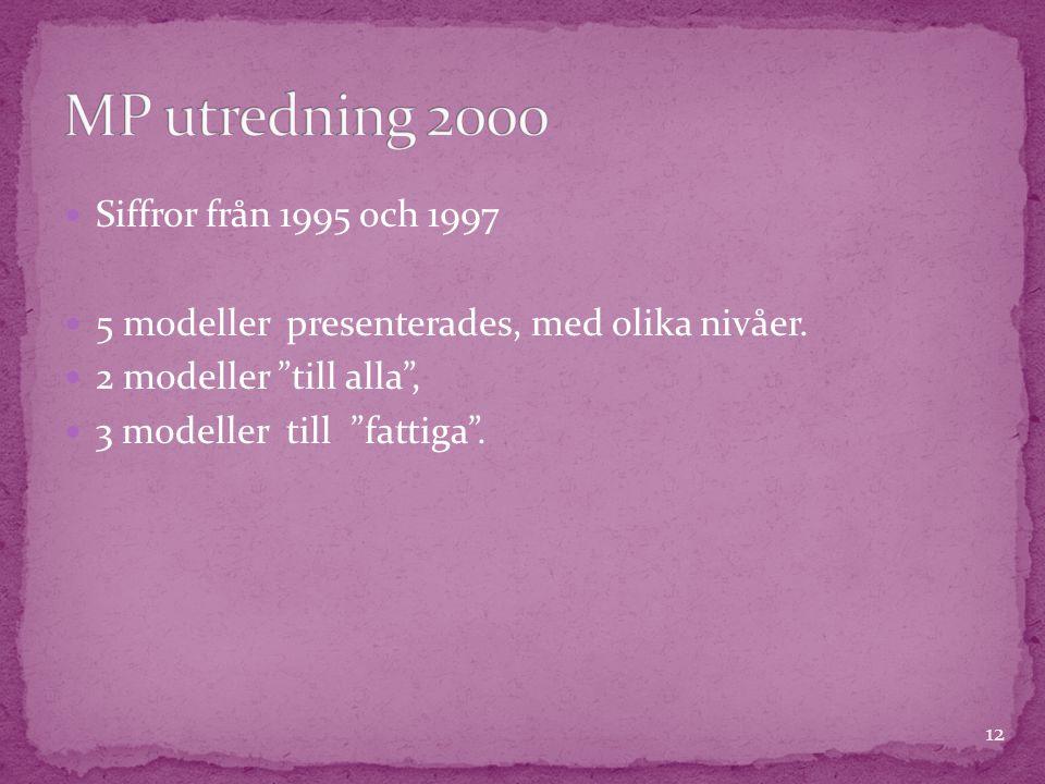 """ Siffror från 1995 och 1997  5 modeller presenterades, med olika nivåer.  2 modeller """"till alla"""",  3 modeller till """"fattiga"""". 12"""