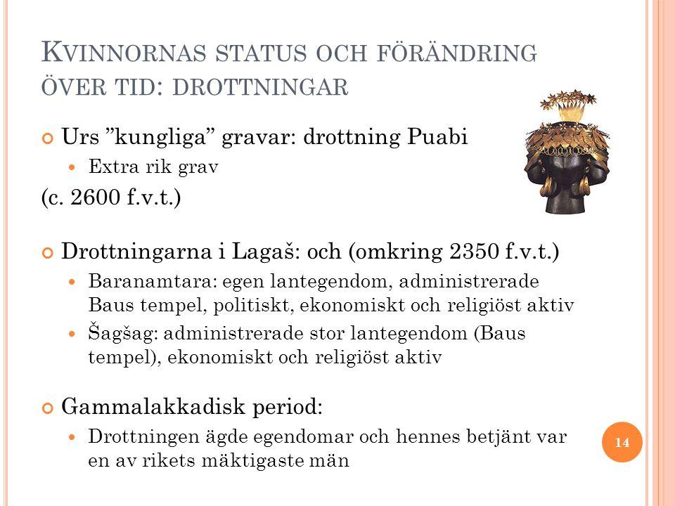 K VINNORNAS STATUS OCH FÖRÄNDRING ÖVER TID : DROTTNINGAR Ur III-dynastin (c.