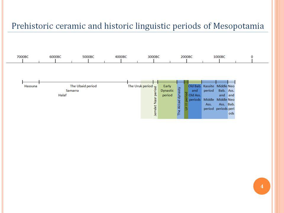 B AKGRUND : F RÄMRE O RIENTEN OCH M ESOPOTAMIEN Det var här jordbrukande med säd som gröda uppkom ( den fertila halvmånen ) Världens äldsta skriftkultur I Mesopotamien användes konstbevattning för att man skulle kunna bruka jorden I de tidiga städerna var templet stadens centrum I de äldsta städerna var det troligtvis en modergudinna som var stadens gudom En successiv utveckling av ett patriarkat:  Städer behövde organiseras och försvaras > en ledare, lugal ( stor man ) och en armé, stadsmur m.m.