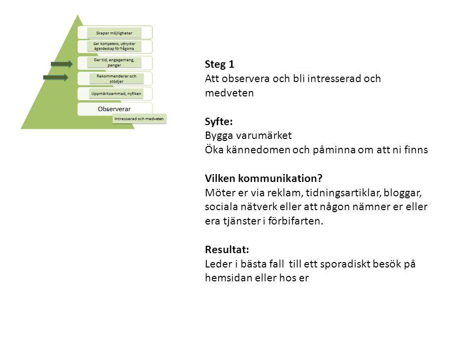 Steg 1 Att observera och bli intresserad och medveten Syfte: Bygga varumärket Öka kännedomen och påminna om att ni finns Vilken kommunikation? Möter e