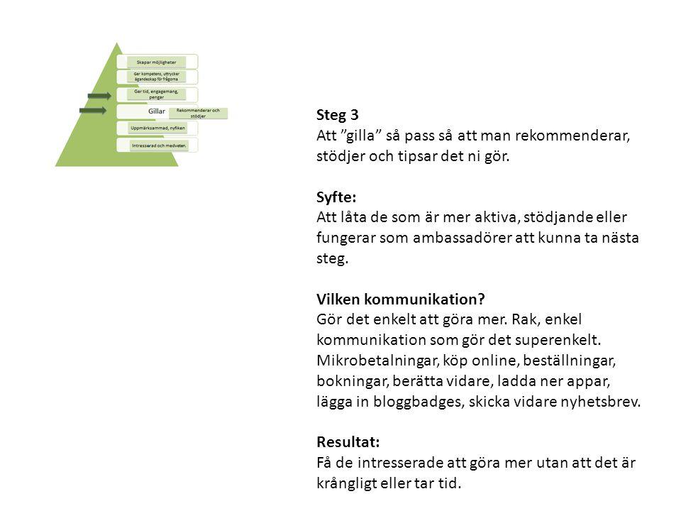 """Steg 3 Att """"gilla"""" så pass så att man rekommenderar, stödjer och tipsar det ni gör. Syfte: Att låta de som är mer aktiva, stödjande eller fungerar som"""
