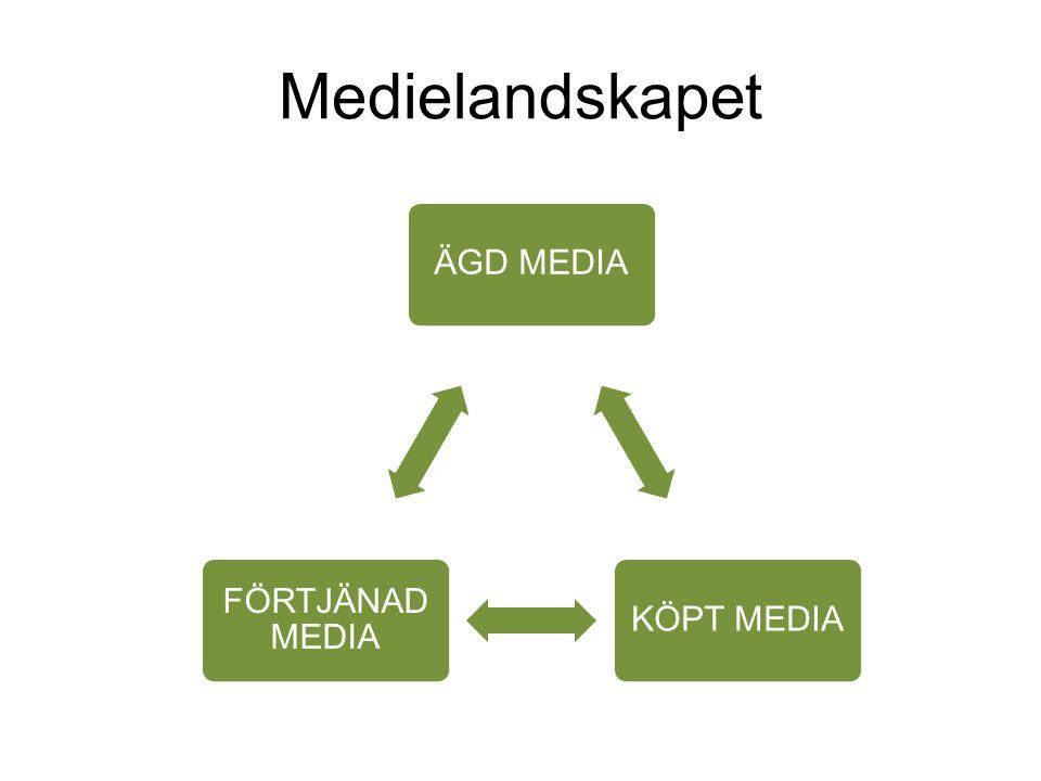 ÄGD MEDIAKÖPT MEDIA FÖRTJÄNAD MEDIA Medielandskapet