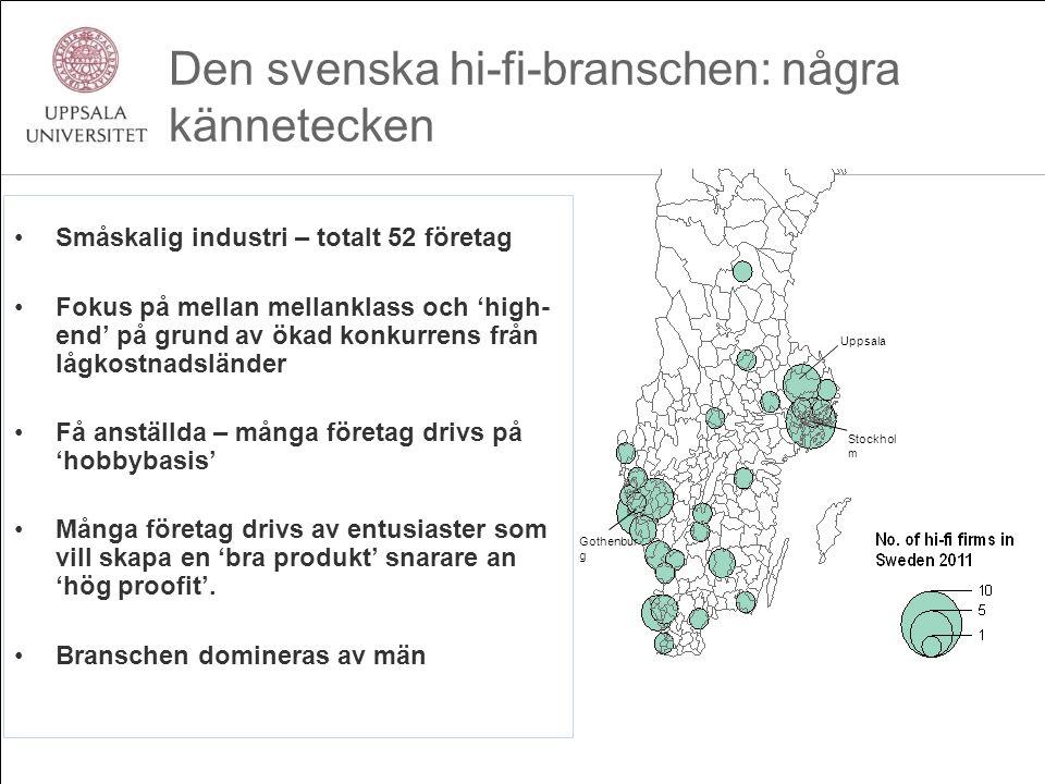 Den svenska hi-fi-branschen: några kännetecken Gothenbur g Stockhol m Uppsala •Småskalig industri – totalt 52 företag •Fokus på mellan mellanklass och 'high- end' på grund av ökad konkurrens från lågkostnadsländer •Få anställda – många företag drivs på 'hobbybasis' •Många företag drivs av entusiaster som vill skapa en 'bra produkt' snarare an 'hög proofit'.