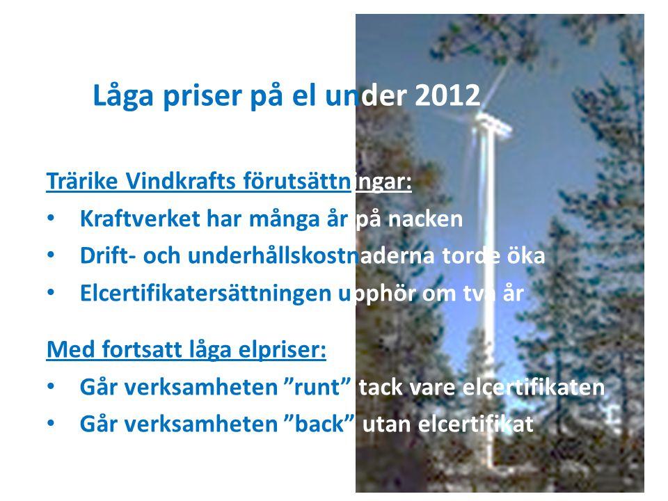 Låga priser på el under 2012 Trärike Vindkrafts förutsättningar: • Kraftverket har många år på nacken • Drift- och underhållskostnaderna torde öka • E