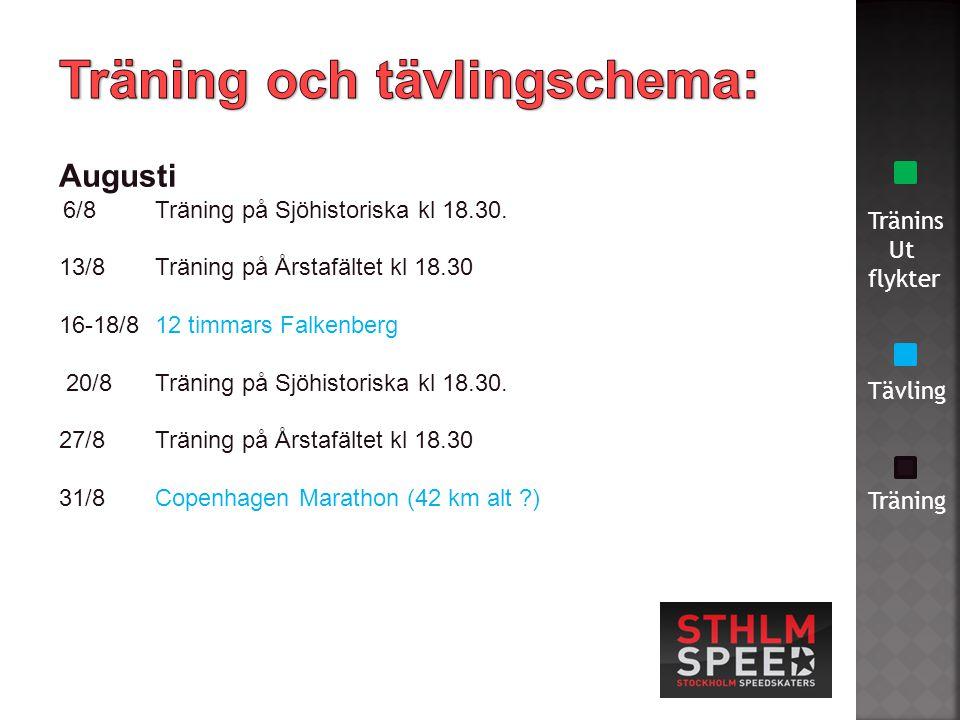 Tränins Ut flykter Tävling Träning Juli 1-7/7 SM veckan Varberg/ Falkenberg (obs ej tävlingar hela veckan.