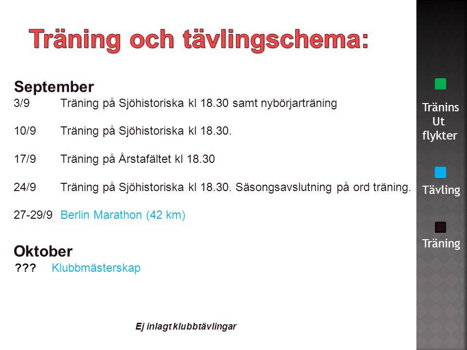 Tränins Ut flykter Tävling Träning Augusti 6/8 Träning på Sjöhistoriska kl 18.30.