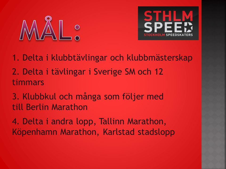Vi kommer ha fler klubbtävlingar. Banträning/helg i Uppsala gocartbana.