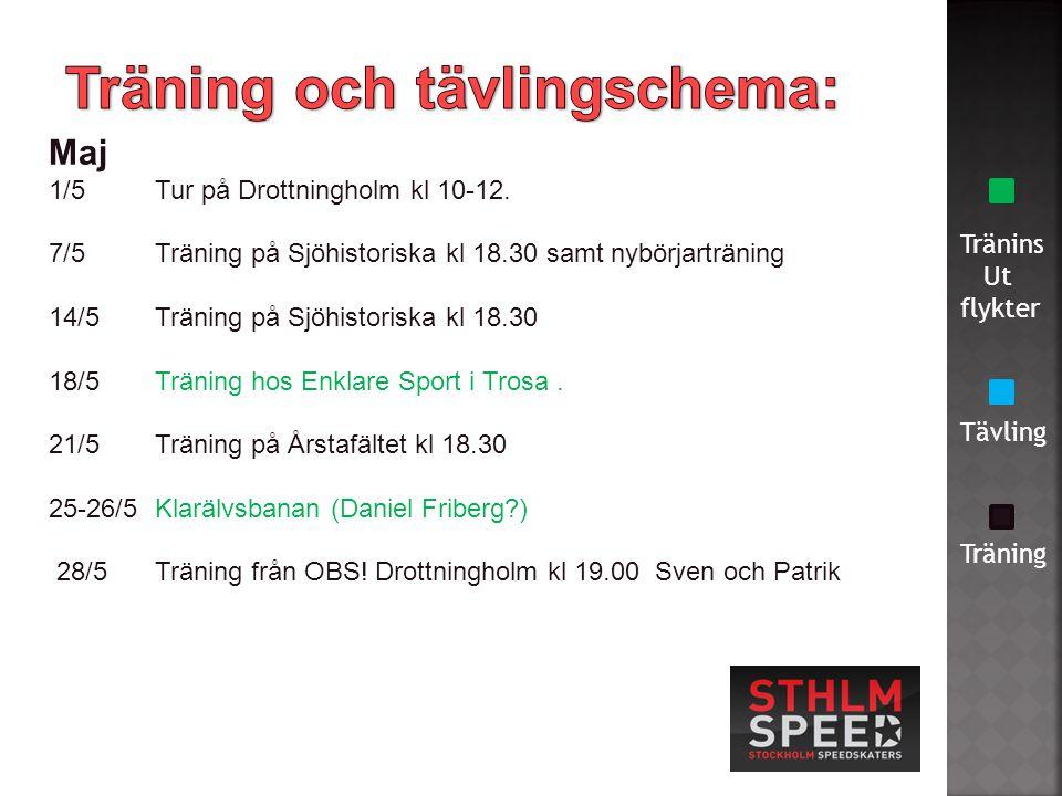 Tränins Ut flykter Tävling Träning April 18-21/4Inlinesresa till Flaeming 23/4 Uppstart Sjöhistoriska med kaffe och bullar.