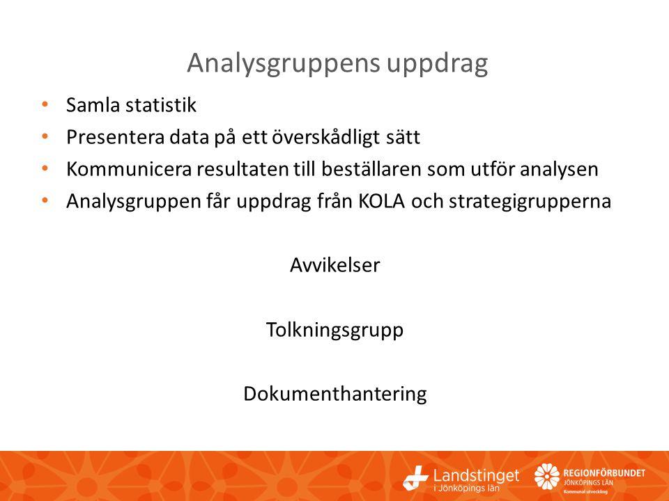 Analysgruppens uppdrag • Samla statistik • Presentera data på ett överskådligt sätt • Kommunicera resultaten till beställaren som utför analysen • Ana